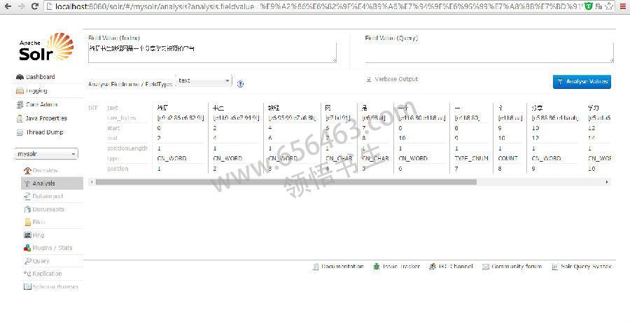 在solr中使用IK中文分词器